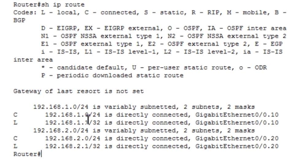 Тренинг Cisco 200-125 CCNA v3.0. День 23. Передовые технологии маршрутизации - 22