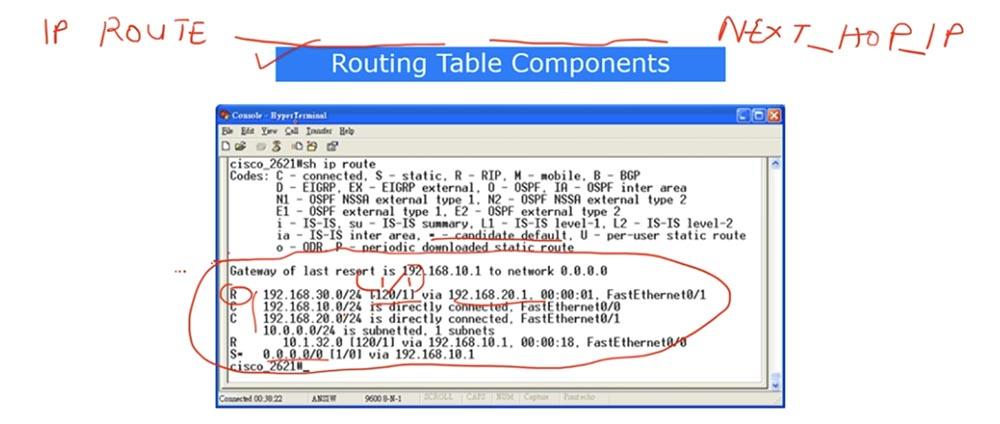 Тренинг Cisco 200-125 CCNA v3.0. День 23. Передовые технологии маршрутизации - 4