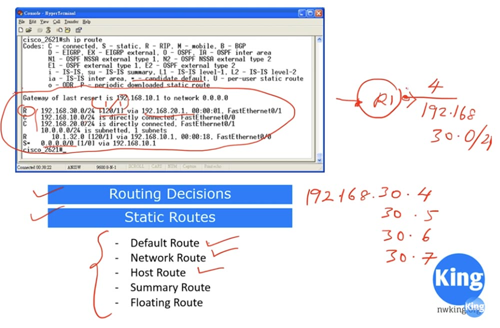 Тренинг Cisco 200-125 CCNA v3.0. День 23. Передовые технологии маршрутизации - 5