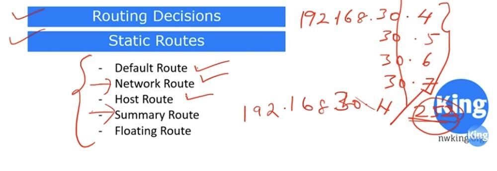 Тренинг Cisco 200-125 CCNA v3.0. День 23. Передовые технологии маршрутизации - 6