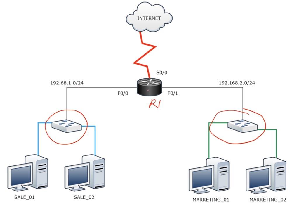 Тренинг Cisco 200-125 CCNA v3.0. День 23. Передовые технологии маршрутизации - 7
