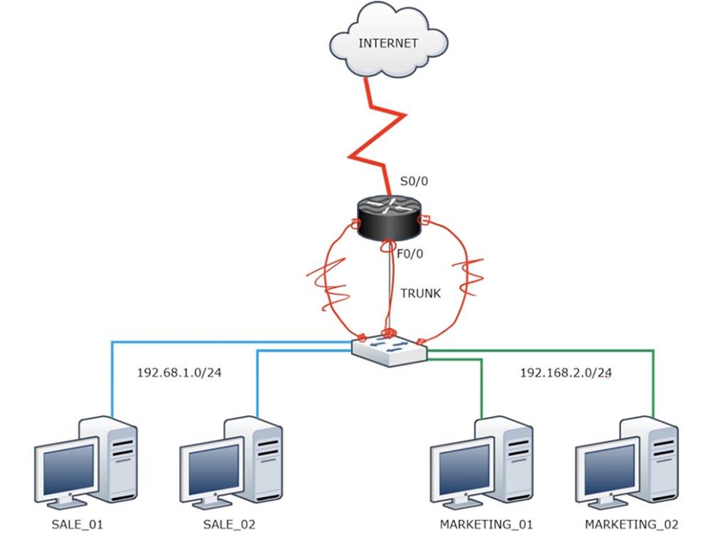 Тренинг Cisco 200-125 CCNA v3.0. День 23. Передовые технологии маршрутизации - 9