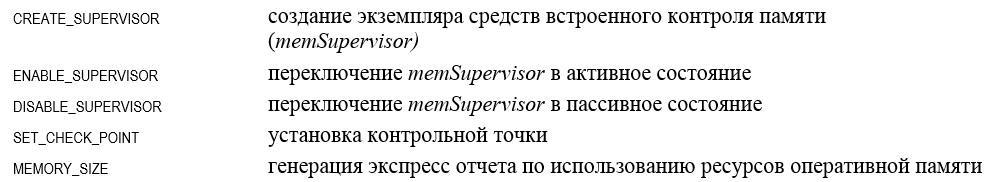 Встроенные средства контроля ресурсов используемой оперативной памяти в приложении - 6
