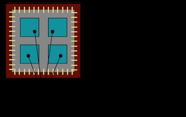 Web scraping на R, часть 2. Ускорение процесса с помощью параллельных вычислений и использование пакета Rcrawler - 1