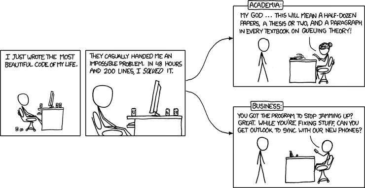 «Манифест начинающих программистов из смежных специальностей» или как я дошел до жизни такой - 1