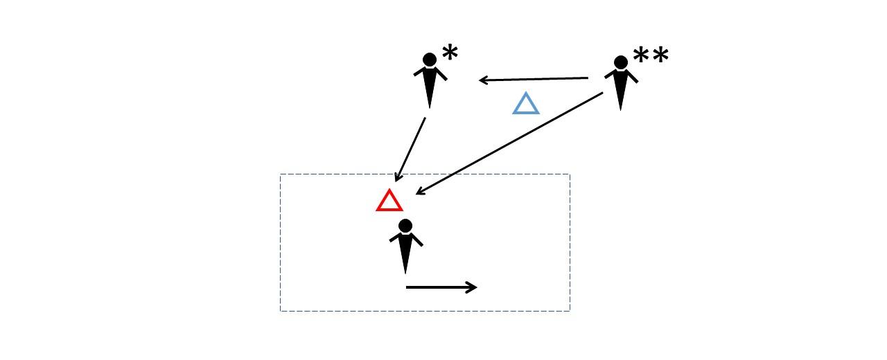 Развитие команды и рефлексия как управленческая коммуникация тимлида - 11
