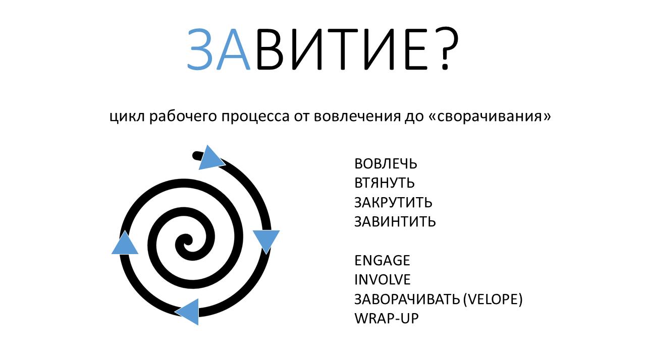 Развитие команды и рефлексия как управленческая коммуникация тимлида - 2