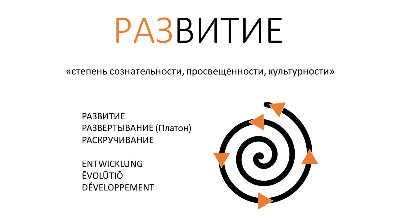Развитие команды и рефлексия как управленческая коммуникация тимлида - 1