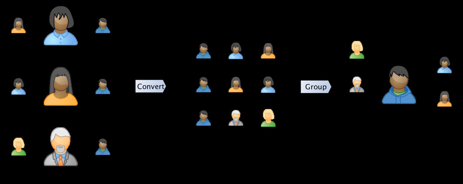 Ускоряем распределенную обработку больших графов с помощью вероятностных структур данных и не только - 6