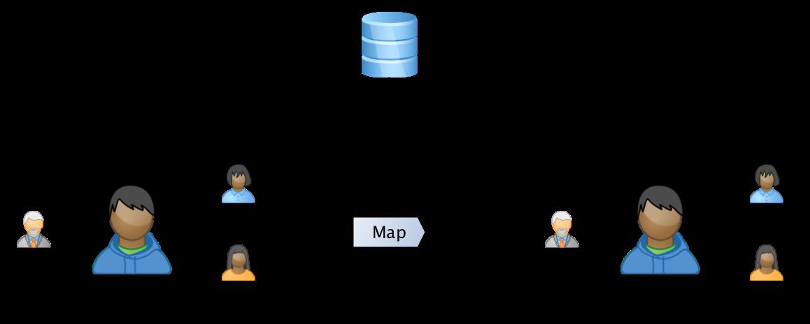 Ускоряем распределенную обработку больших графов с помощью вероятностных структур данных и не только - 9