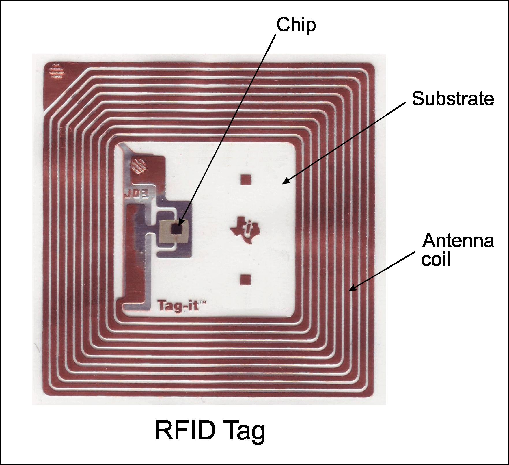 Взгляд изнутри: RFID в современном мире. Часть 1: RFID в быту - 2