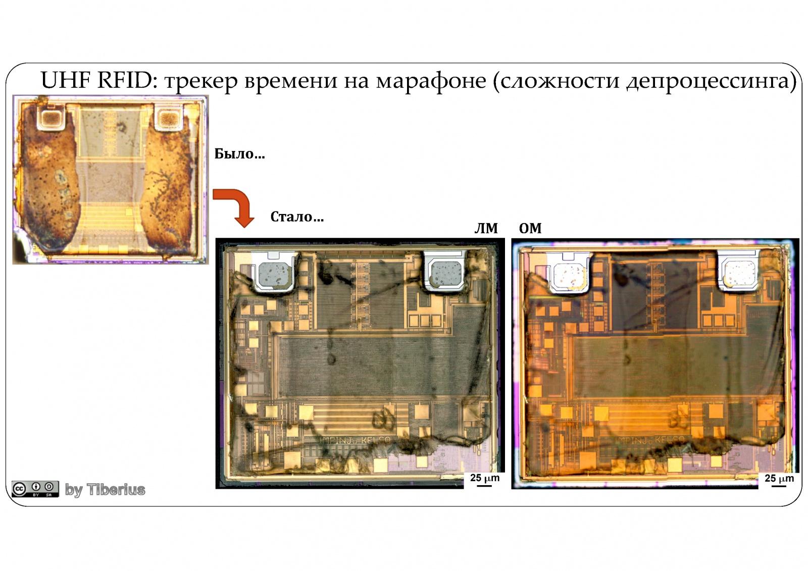 Взгляд изнутри: RFID в современном мире. Часть 1: RFID в быту - 5