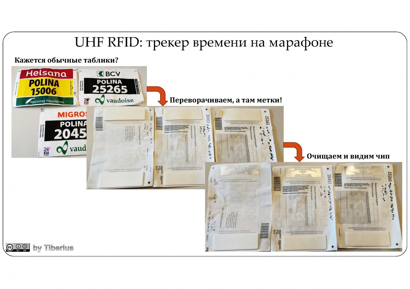 Взгляд изнутри: RFID в современном мире. Часть 1: RFID в быту - 9
