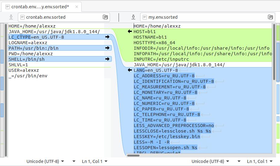 Как дебажить переменные окружения в Linux - 2