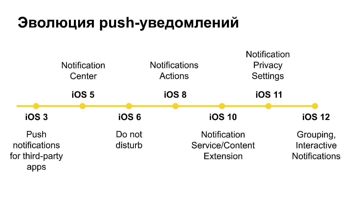 Когда почта доставляет: боремся с потерями push-уведомлений в iOS - 2