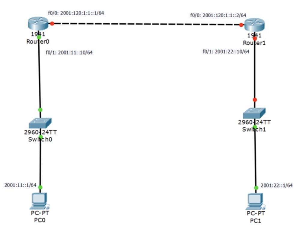 Тренинг Cisco 200-125 CCNA v3.0. День 25. Углубленное изучение IPv6 - 12