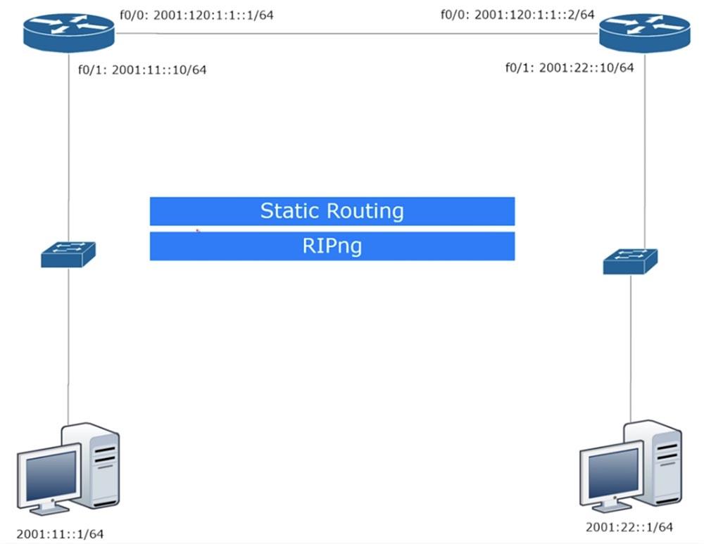 Тренинг Cisco 200-125 CCNA v3.0. День 25. Углубленное изучение IPv6 - 19