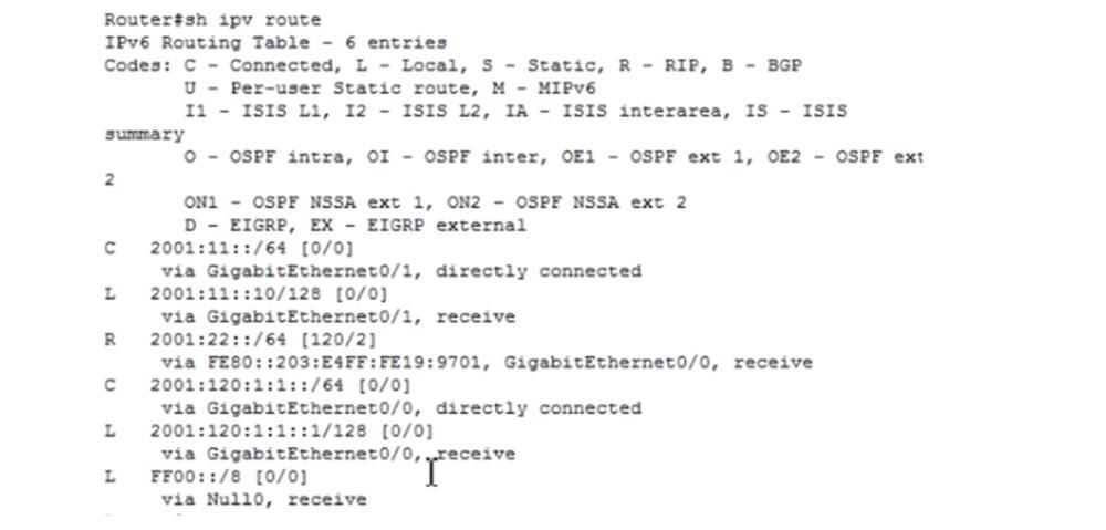 Тренинг Cisco 200-125 CCNA v3.0. День 25. Углубленное изучение IPv6 - 23