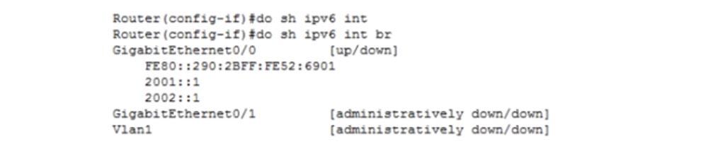 Тренинг Cisco 200-125 CCNA v3.0. День 25. Углубленное изучение IPv6 - 6