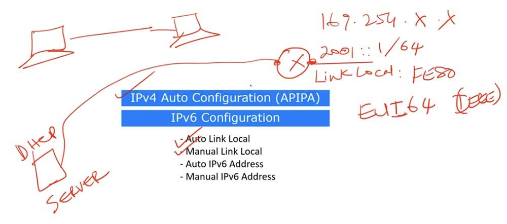 Тренинг Cisco 200-125 CCNA v3.0. День 25. Углубленное изучение IPv6 - 8