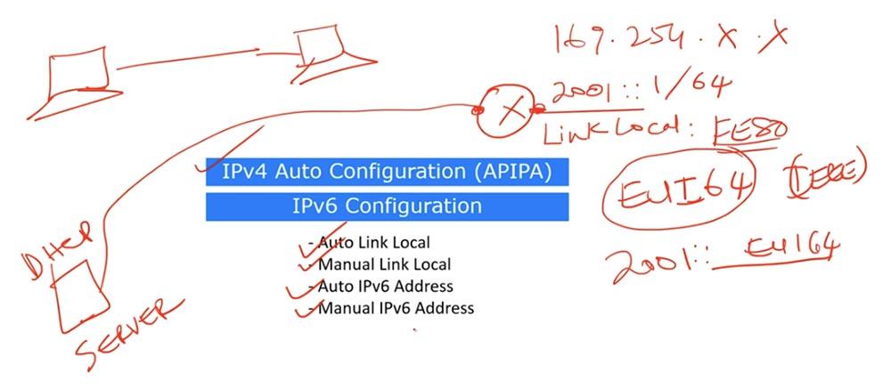 Тренинг Cisco 200-125 CCNA v3.0. День 25. Углубленное изучение IPv6 - 9