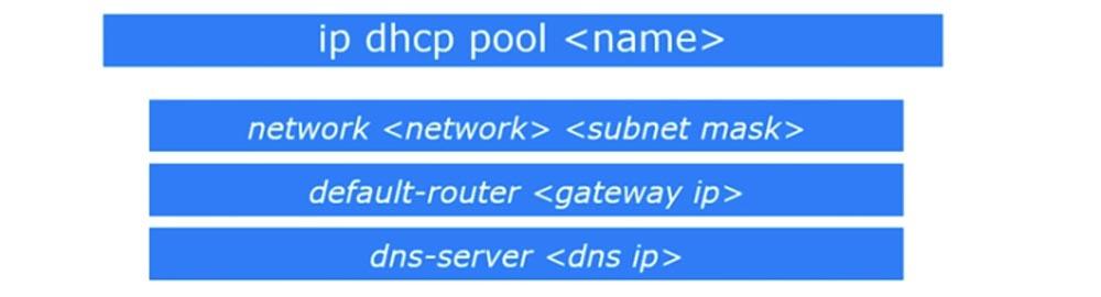 Тренинг Cisco 200-125 CCNA v3.0. День 26. DNS и DHCP - 8