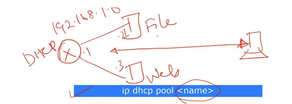 Тренинг Cisco 200-125 CCNA v3.0. День 26. DNS и DHCP - 9