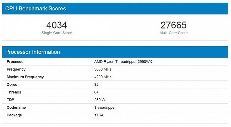 32-ядерный процессор AMD Ryzen Threadripper третьего поколения засветился в Geekbench: производительность намного выше, чем у Threadripper 2990WX
