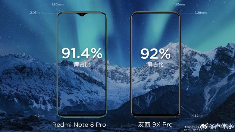 Redmi Note 8 Pro снова сравнили с Honor 9X Pro