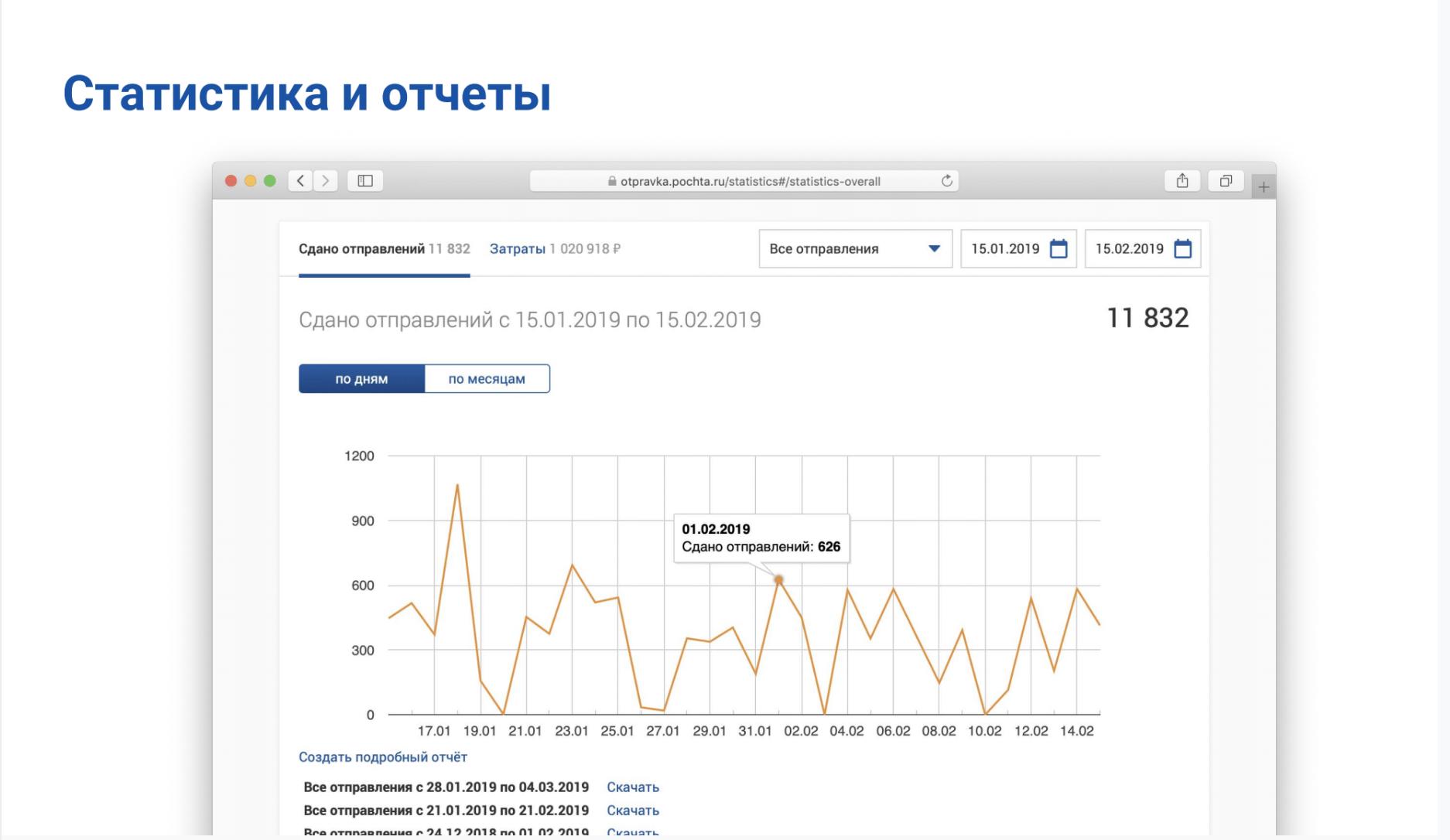 Почтовые Технологии — как мы цифровизируем Почту России - 8