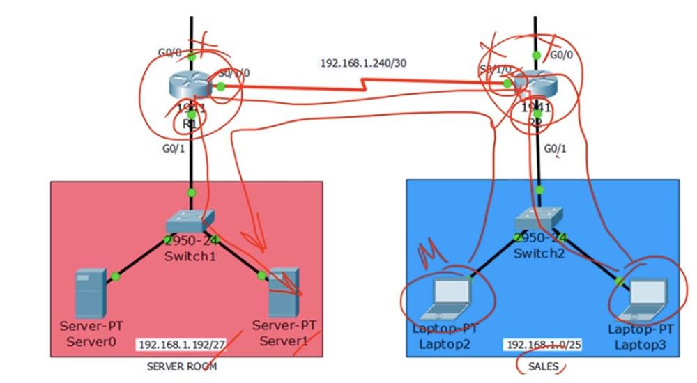 Тренинг Cisco 200-125 CCNA v3.0. День 27. Введение в AСL. Часть 1 - 2
