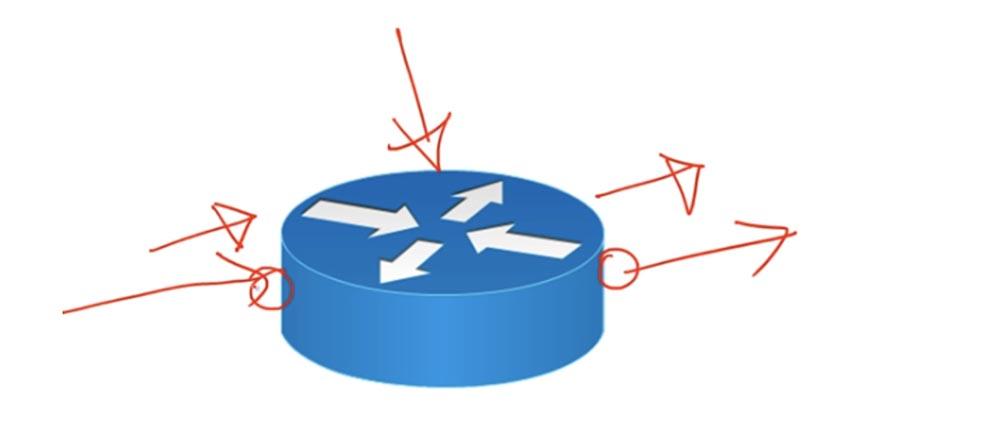 Тренинг Cisco 200-125 CCNA v3.0. День 27. Введение в AСL. Часть 1 - 3