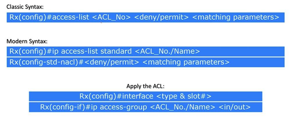 Тренинг Cisco 200-125 CCNA v3.0. День 27. Введение в AСL. Часть 1 - 5