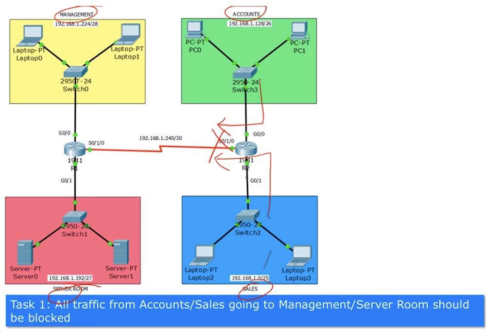 Тренинг Cisco 200-125 CCNA v3.0. День 27. Введение в AСL. Часть 1 - 7