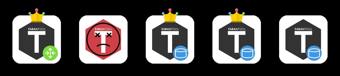 Тarantool Cartridge: шардирование Lua-бекенда в три строчки - 10