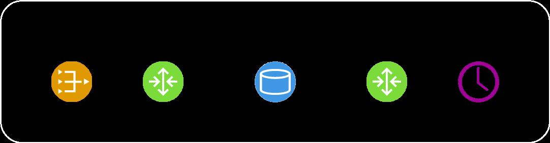 Тarantool Cartridge: шардирование Lua-бекенда в три строчки - 3