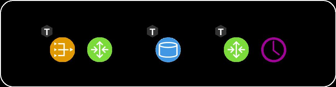 Тarantool Cartridge: шардирование Lua-бекенда в три строчки - 4