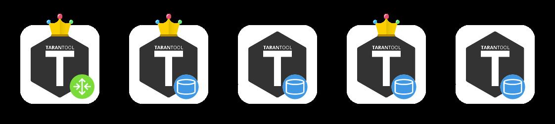 Тarantool Cartridge: шардирование Lua-бекенда в три строчки - 8