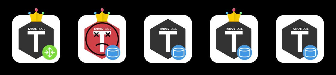 Тarantool Cartridge: шардирование Lua-бекенда в три строчки - 9