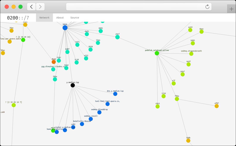 Что нам стоит Mesh построить: как децентрализованный интернет-провайдер «Medium» делает новый Интернет на базе Yggdrasil - 5