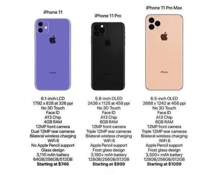 Опубликованы характеристики и цены трех новых моделей iPhone – iPhone 11, iPhone 11 Pro и iPhone 11 Pro Max