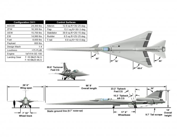 NASA проведёт тестирование «тихого» сверхзвукового самолёта с использованием 48-км массива микрофонов
