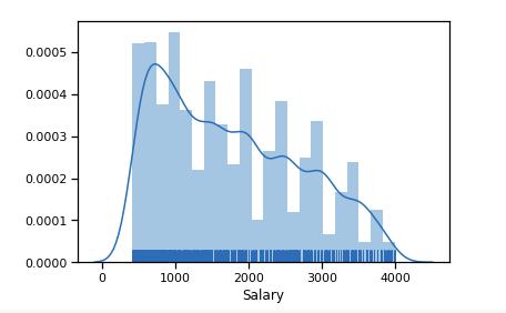 Расчет нулевой гипотезы, на примере анализа зарплат украинских программистов - 6