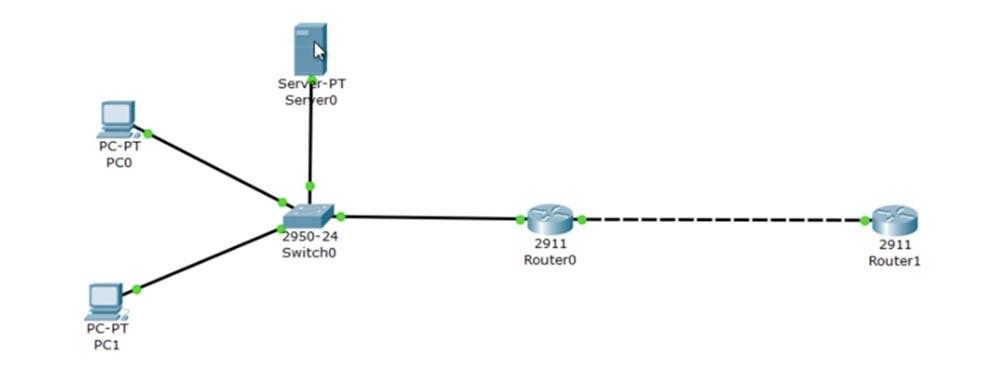 Тренинг Cisco 200-125 CCNA v3.0. День 29. PAT и NAT - 14