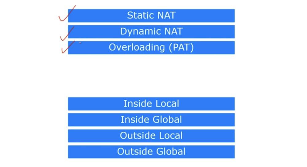 Тренинг Cisco 200-125 CCNA v3.0. День 29. PAT и NAT - 5