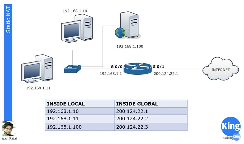 Тренинг Cisco 200-125 CCNA v3.0. День 29. PAT и NAT - 9