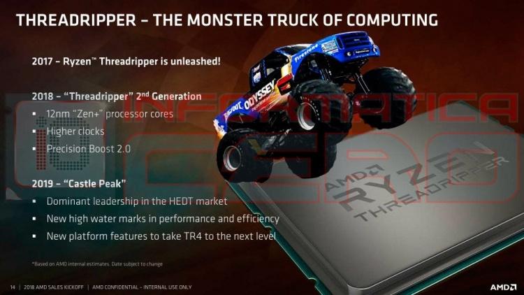 AMD Threadripper 3000 замечен в UserBenchmark: 32 ядра и 4,2 ГГц — царь многопоточных нагрузок