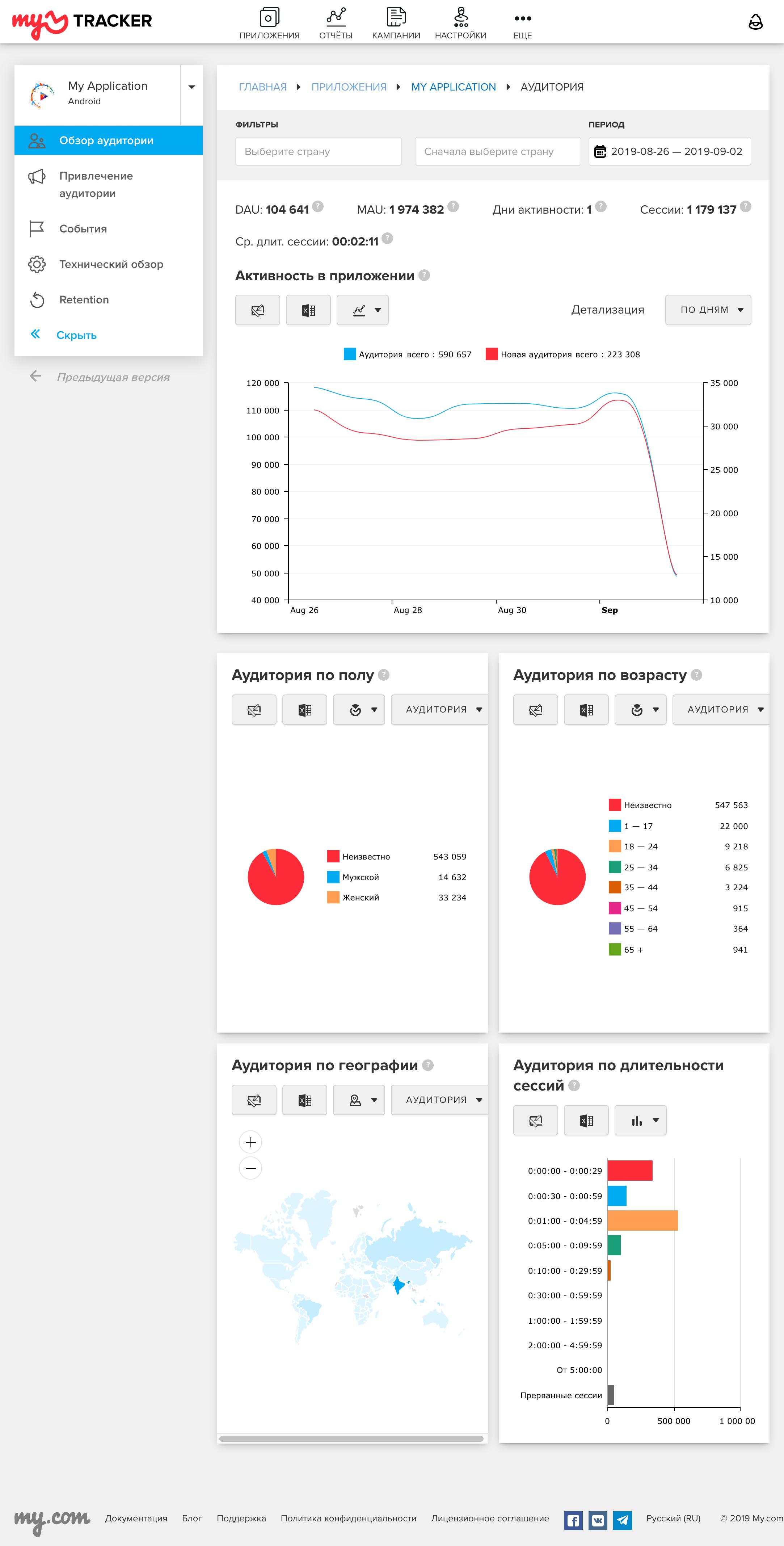 Платформа myTracker начала показывать данные об оттоке пользователей и обновленную статистику - 3