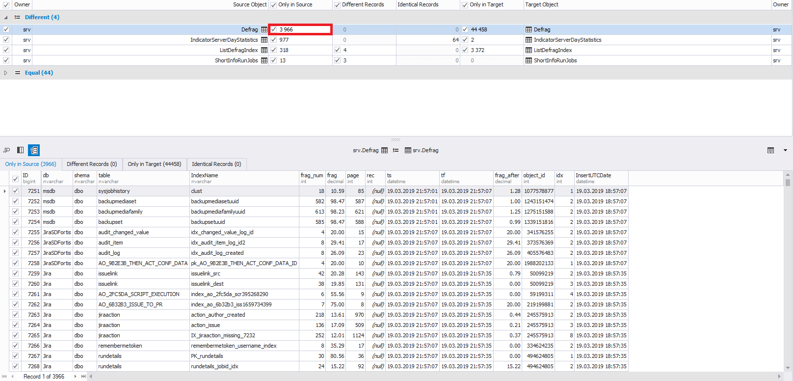 Сравнение компараторов для синхронизации схем и данных баз данных MS SQL Server - 33