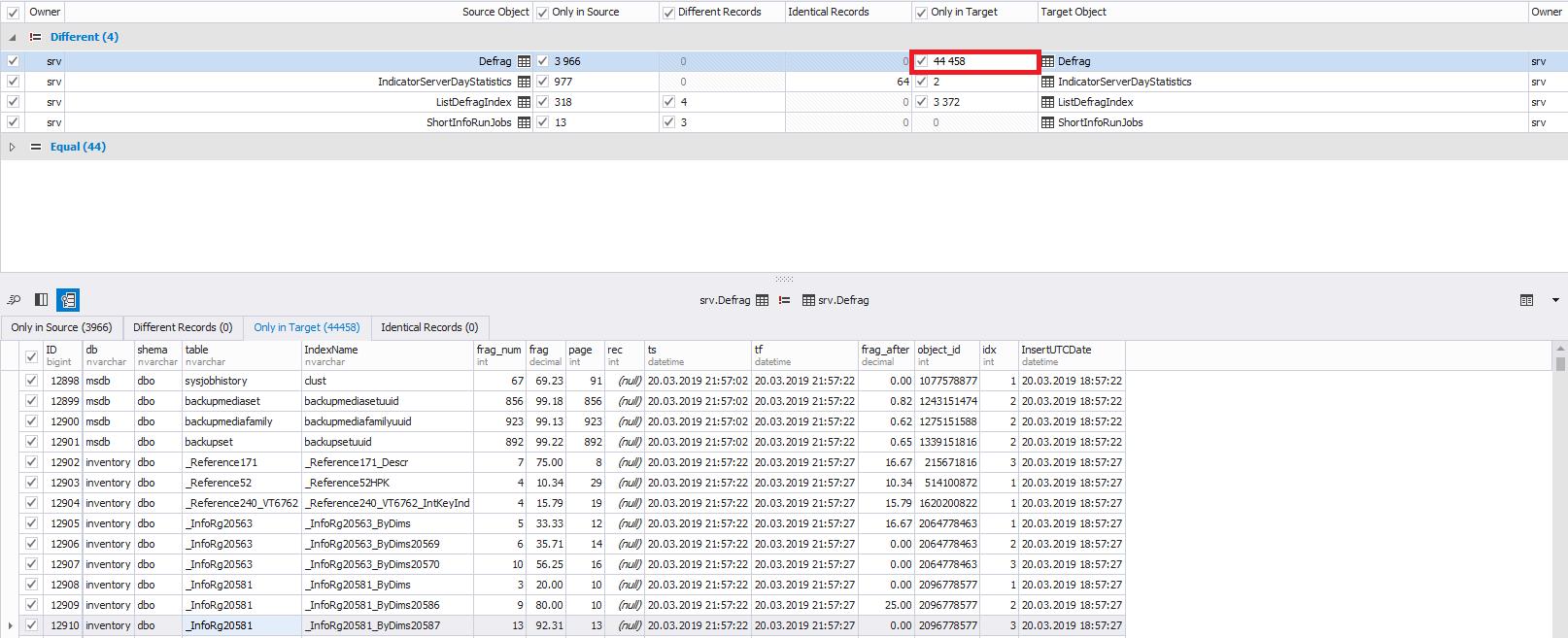 Сравнение компараторов для синхронизации схем и данных баз данных MS SQL Server - 35